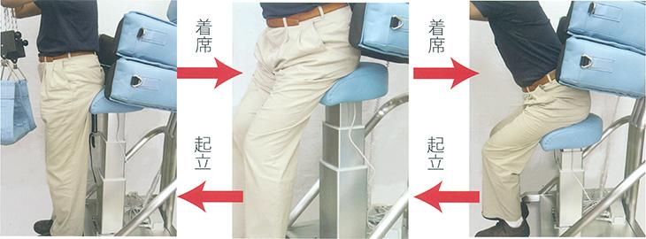 FMT 腰痛治療法_4