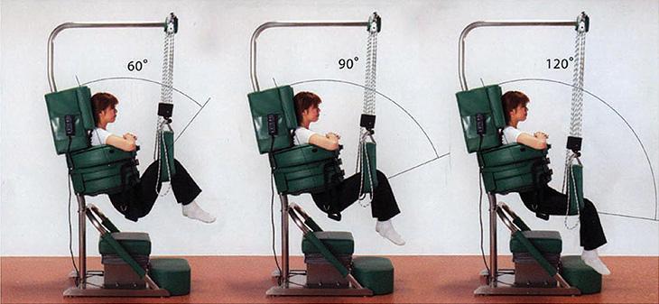 腰椎治療器プロテック MD