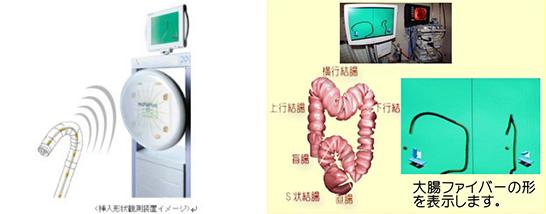 内視鏡挿入形状観測装置_1